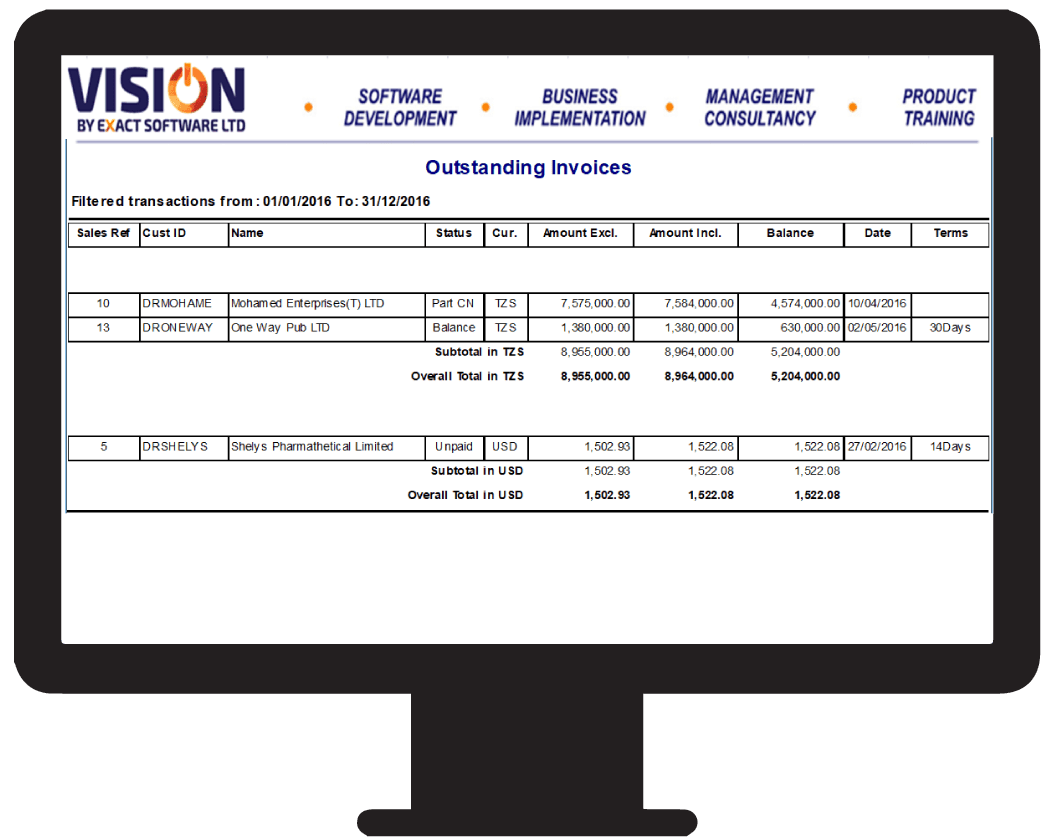 VISION features; Account Report-Sales Statement