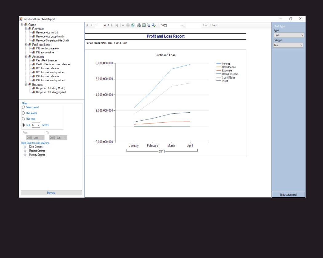 VISION Account Report-PnL Movement Trend